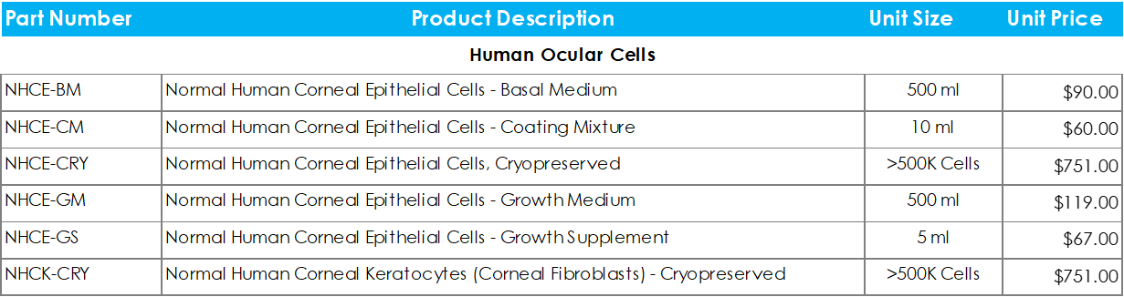 Human Ocular Cells